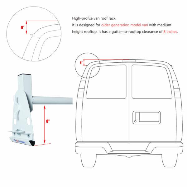 Van Cross Bars Height Dimensions