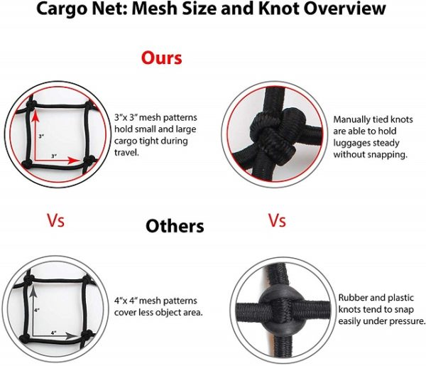 Cargo Net Ours Vs Others